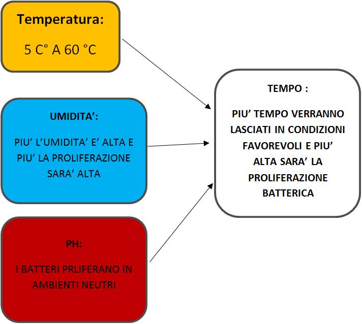 controllodeiparametriantibatterici-1606413299.png