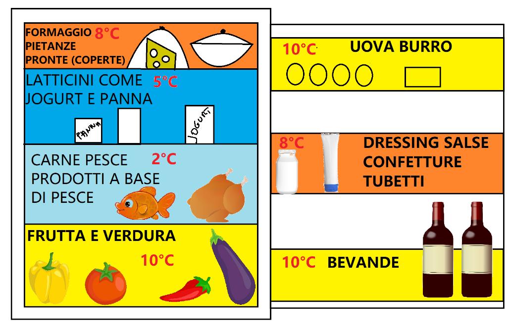 refrigerazione-1609319820.png
